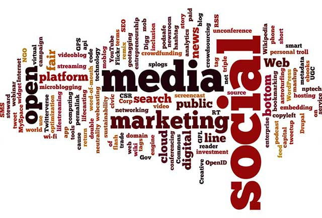 Cloud of marketing words