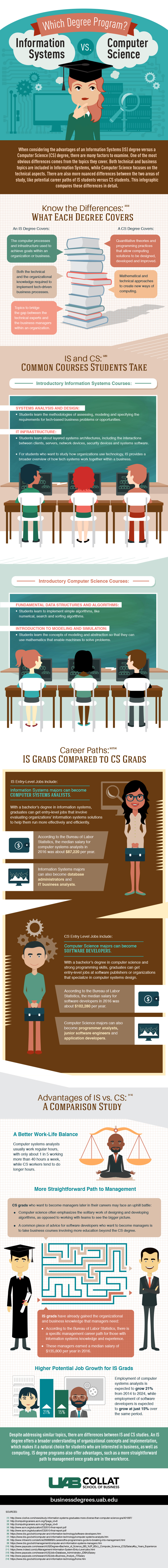 An infographic about choosing an information systems or computer science degree by UAB Collat School of Business.